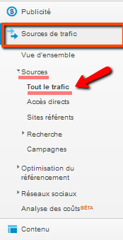 source de trafic Google Analytics