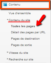 contenu site Google analytics