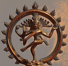 comment gérer son temps - Shiva